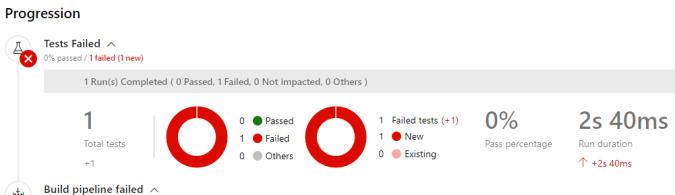 Failed test run